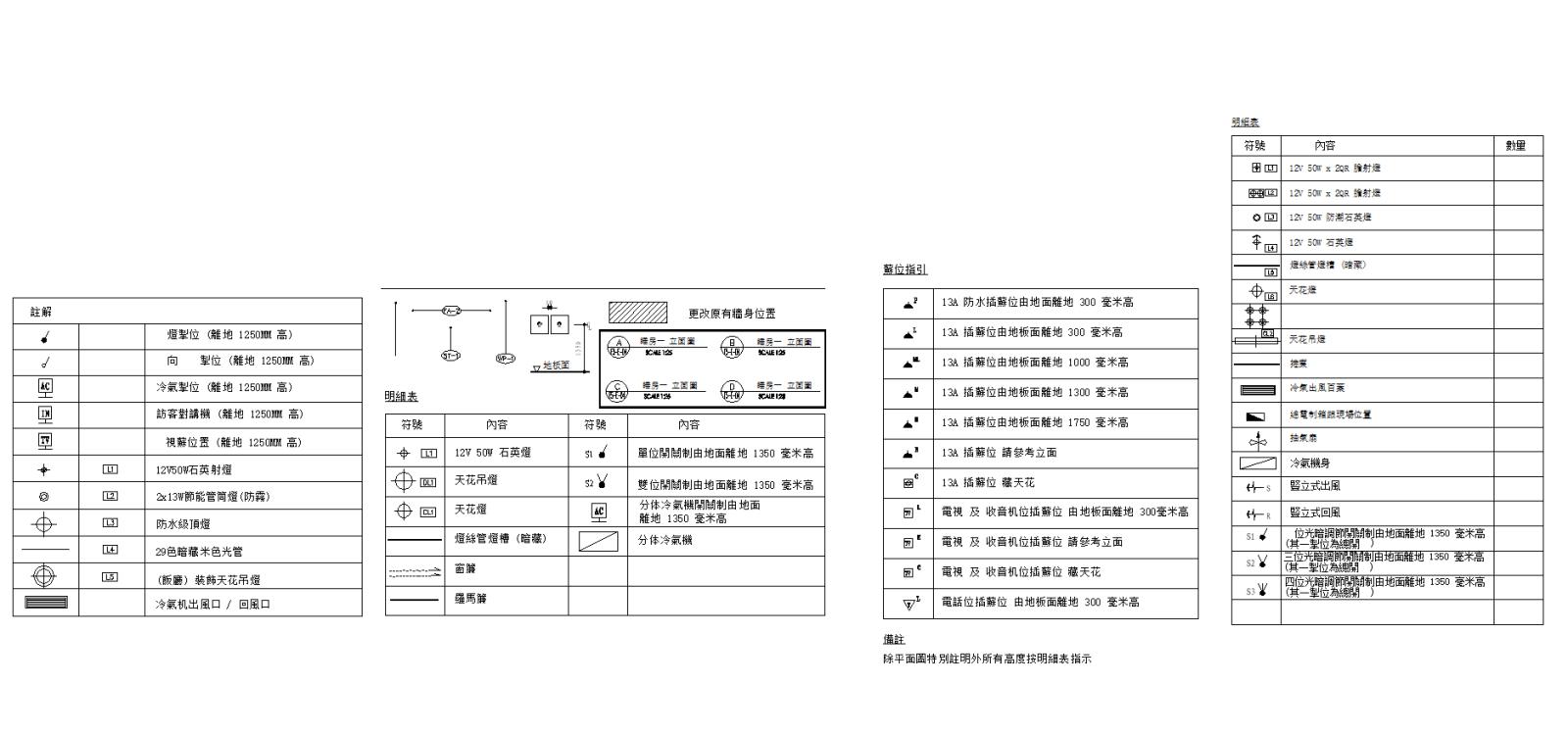平立面家具图库施工图下载【ID:258840120】