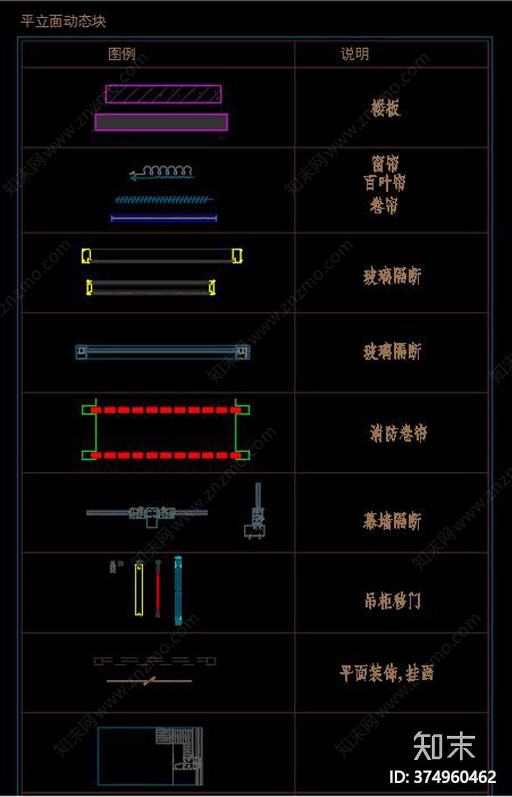 五金动态块CAD施工图下载【ID:374960462】