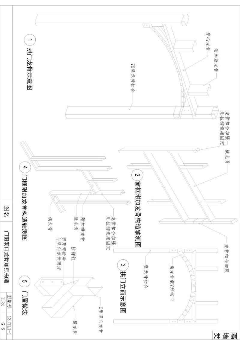 门窗洞口龙骨加强构造cad详图,大样图施工图下载【ID:149649182】