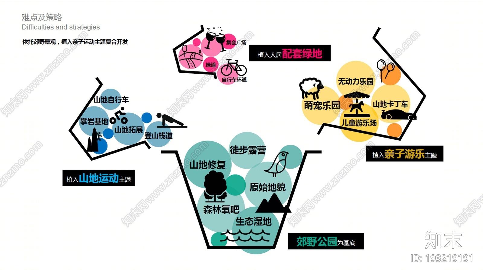 奥山国际冰雪运动旅游小镇山体公园设计方案方案文本下载【ID:193219191】